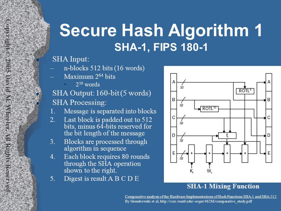 Copyright © 2005 David M. Wheeler, All Rights Reserved Secure Hash Algorithm 1 SHA-1, FIPS 180-1 l SHA Input: –n-blocks 512 bits (16 words) –Maximum 2