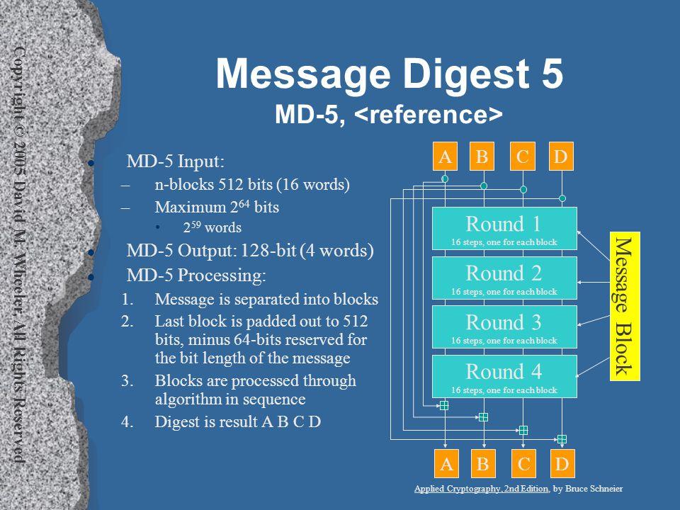 Copyright © 2005 David M. Wheeler, All Rights Reserved Message Digest 5 MD-5, l MD-5 Input: –n-blocks 512 bits (16 words) –Maximum 2 64 bits 2 59 word