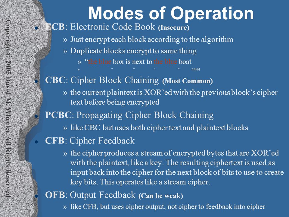 Copyright © 2005 David M. Wheeler, All Rights Reserved Modes of Operation l ECB: Electronic Code Book (Insecure) »Just encrypt each block according to