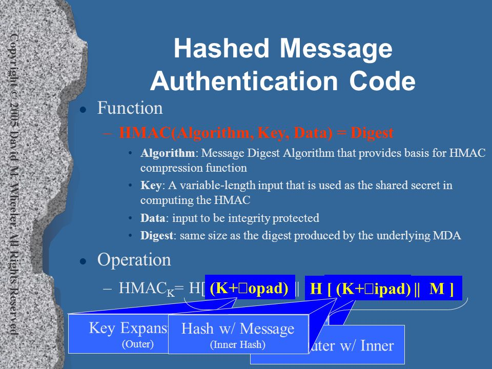 Copyright © 2005 David M. Wheeler, All Rights Reserved Hashed Message Authentication Code l Function –HMAC(Algorithm, Key, Data) = Digest Algorithm: M