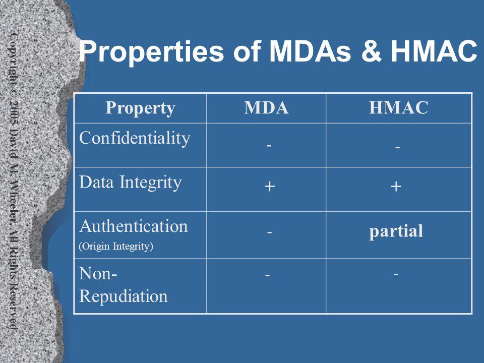 Copyright © 2005 David M. Wheeler, All Rights Reserved Properties of MDAs & HMAC PropertyMDAHMAC Confidentiality Data Integrity Authentication (Origin