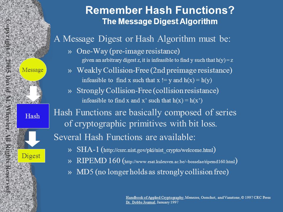 Copyright © 2005 David M. Wheeler, All Rights Reserved Remember Hash Functions.