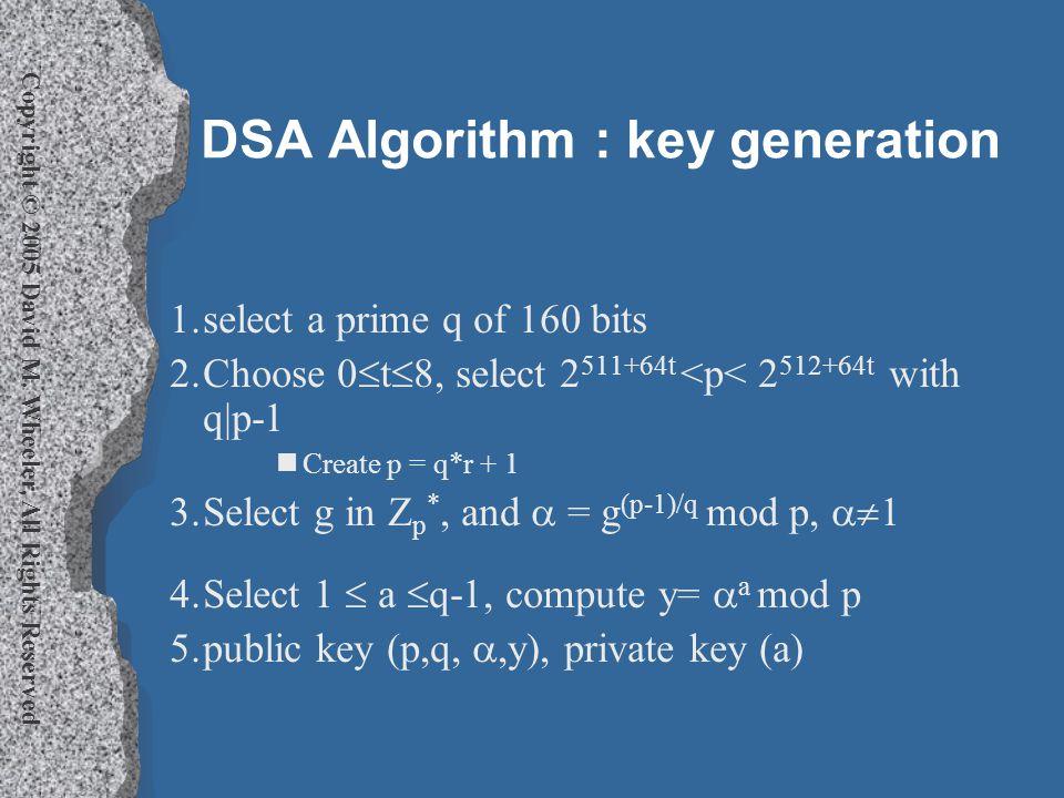 Copyright © 2005 David M. Wheeler, All Rights Reserved DSA Algorithm : key generation 1.select a prime q of 160 bits 2.Choose 0  t  8, select 2 511+