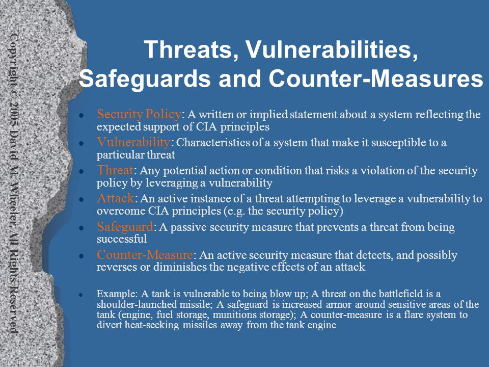 Copyright © 2005 David M. Wheeler, All Rights Reserved Threats, Vulnerabilities, Safeguards and Counter-Measures l Security Policy: A written or impli