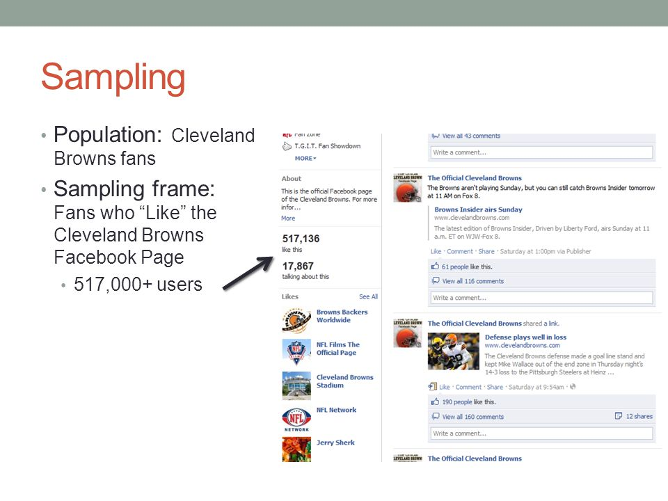 Sampling Population: Cleveland Browns fans Sampling frame: Fans who Like the Cleveland Browns Facebook Page 517,000+ users