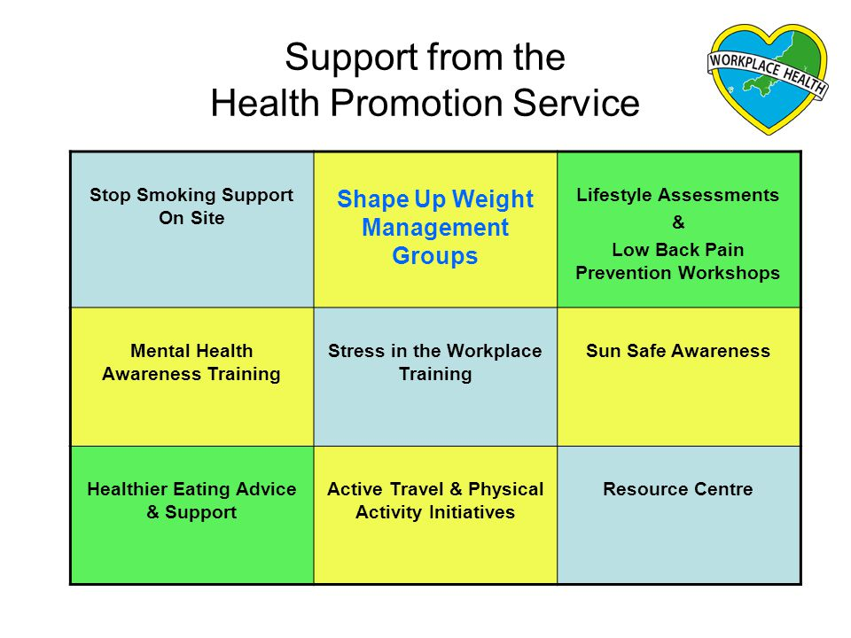 Support from the Health Promotion Service Stop Smoking Support On Site Shape Up Weight Management Groups Lifestyle Assessments & Low Back Pain Prevention Workshops Mental Health Awareness Training Stress in the Workplace Training Sun Safe Awareness Healthier Eating Advice & Support Active Travel & Physical Activity Initiatives Resource Centre