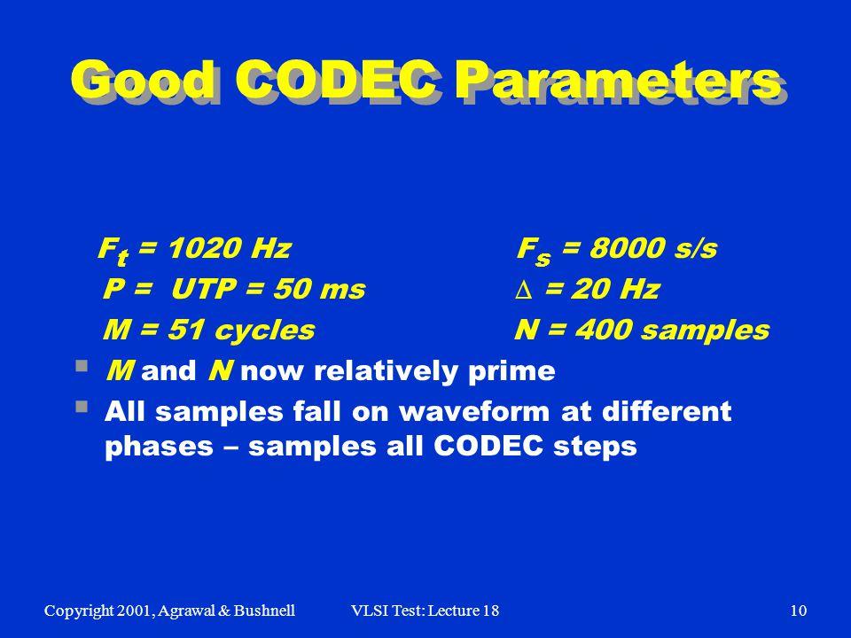 Copyright 2001, Agrawal & BushnellVLSI Test: Lecture 1810 Good CODEC Parameters F t = 1020 Hz F s = 8000 s/s P = UTP = 50 ms  = 20 Hz M = 51 cycles N