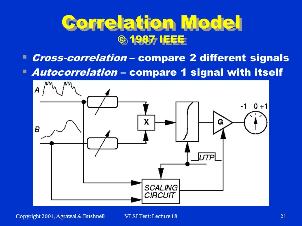 Copyright 2001, Agrawal & BushnellVLSI Test: Lecture 1821 Correlation Model © 1987 IEEE  Cross-correlation – compare 2 different signals  Autocorrelation – compare 1 signal with itself