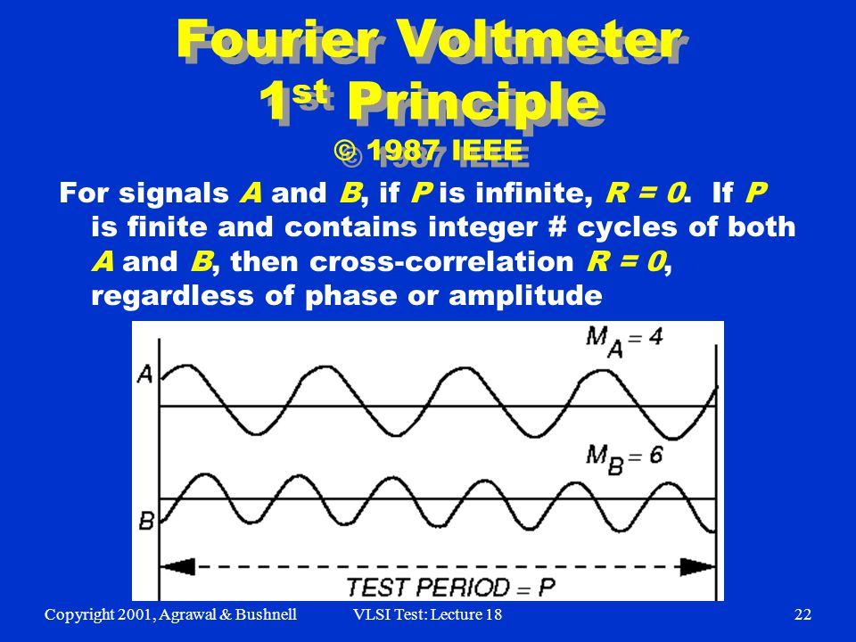 Copyright 2001, Agrawal & BushnellVLSI Test: Lecture 1822 Fourier Voltmeter 1 st Principle © 1987 IEEE For signals A and B, if P is infinite, R = 0.