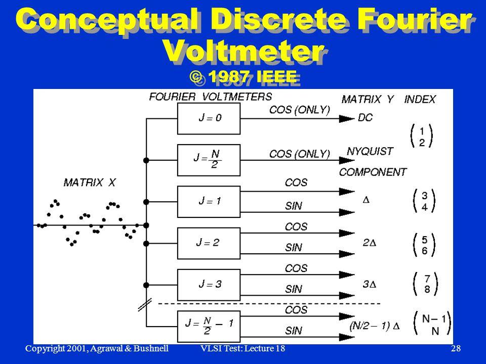 Copyright 2001, Agrawal & BushnellVLSI Test: Lecture 1828 Conceptual Discrete Fourier Voltmeter © 1987 IEEE