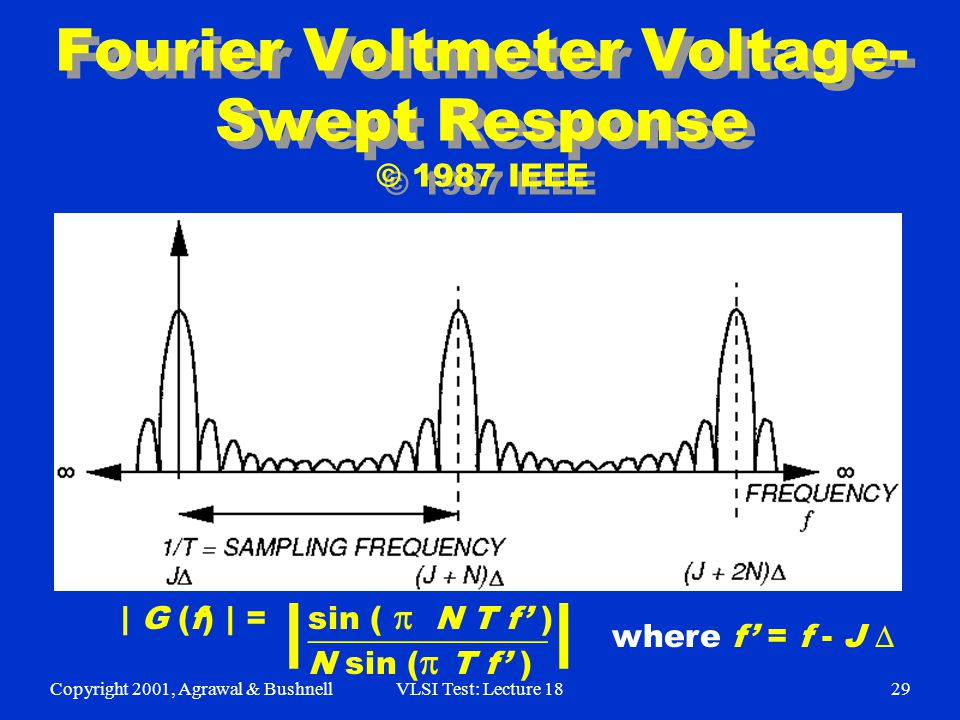 Copyright 2001, Agrawal & BushnellVLSI Test: Lecture 1829 Fourier Voltmeter Voltage- Swept Response © 1987 IEEE | G (f) | = | _______________ sin (  N T f' ) N sin (  T f' ) where f' = f - J  |