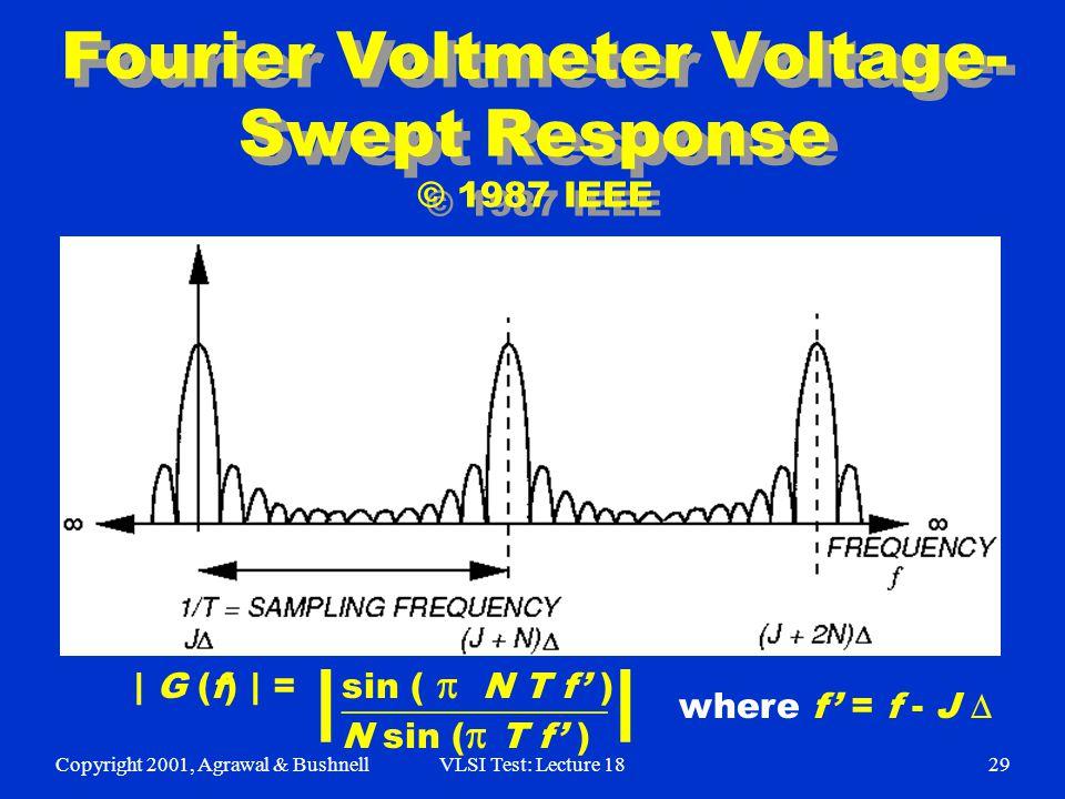 Copyright 2001, Agrawal & BushnellVLSI Test: Lecture 1829 Fourier Voltmeter Voltage- Swept Response © 1987 IEEE | G (f) | = | _______________ sin ( 