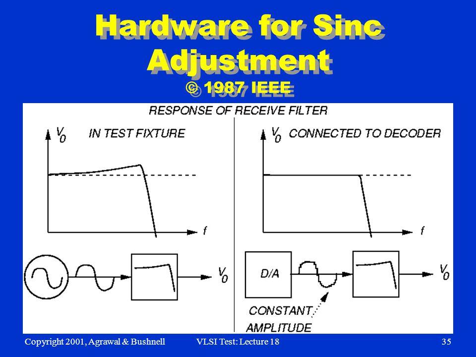 Copyright 2001, Agrawal & BushnellVLSI Test: Lecture 1835 Hardware for Sinc Adjustment © 1987 IEEE