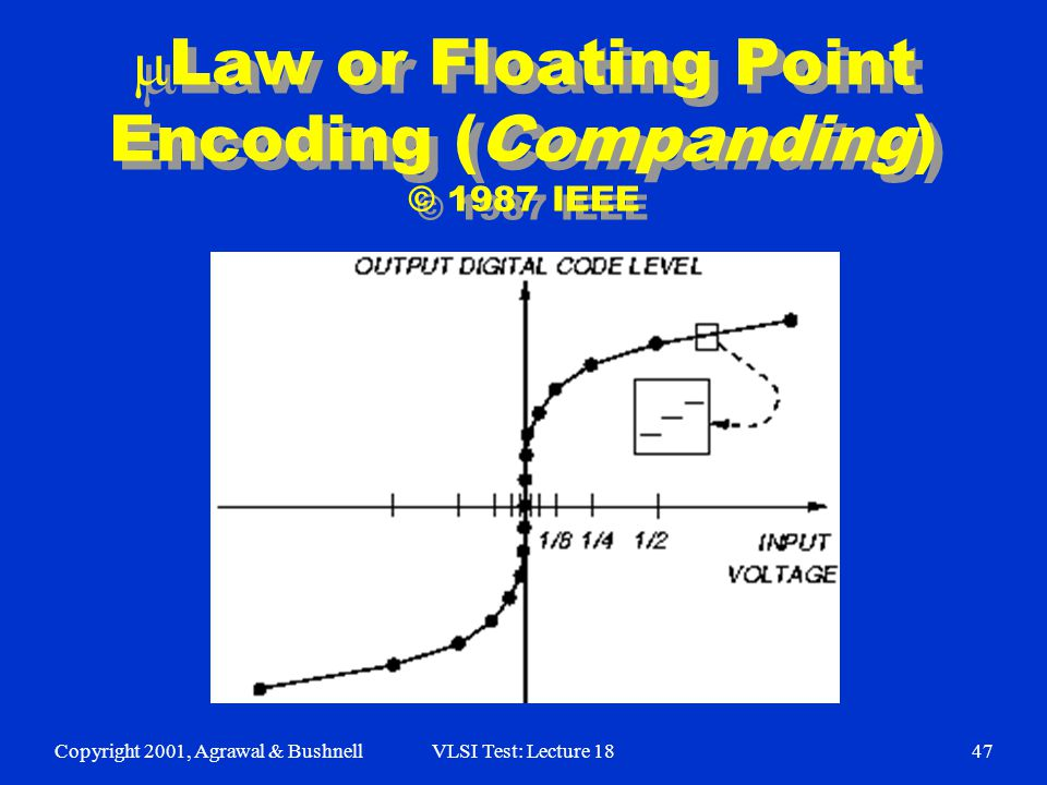 Copyright 2001, Agrawal & BushnellVLSI Test: Lecture 1847  Law or Floating Point Encoding (Companding) © 1987 IEEE