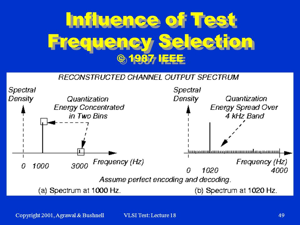Copyright 2001, Agrawal & BushnellVLSI Test: Lecture 1849 Influence of Test Frequency Selection © 1987 IEEE