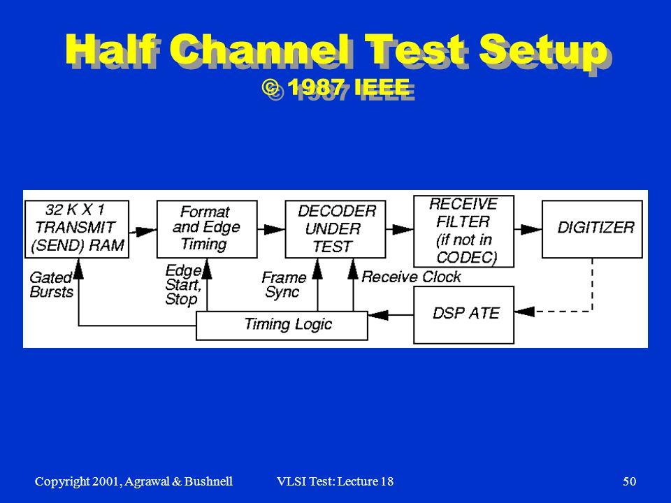 Copyright 2001, Agrawal & BushnellVLSI Test: Lecture 1850 Half Channel Test Setup © 1987 IEEE