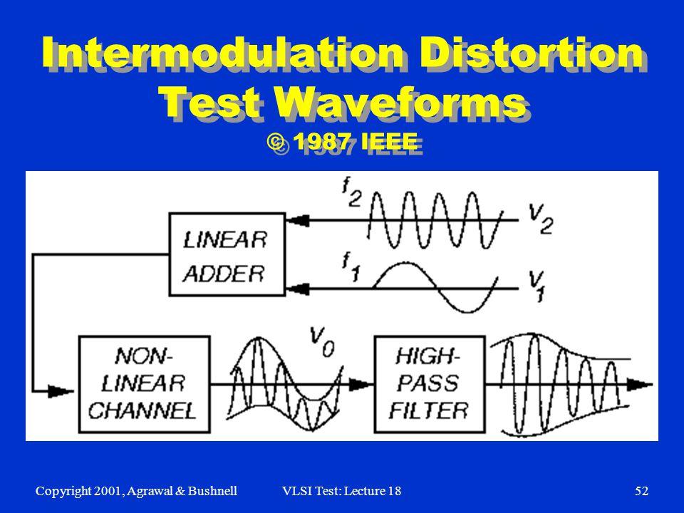 Copyright 2001, Agrawal & BushnellVLSI Test: Lecture 1852 Intermodulation Distortion Test Waveforms © 1987 IEEE