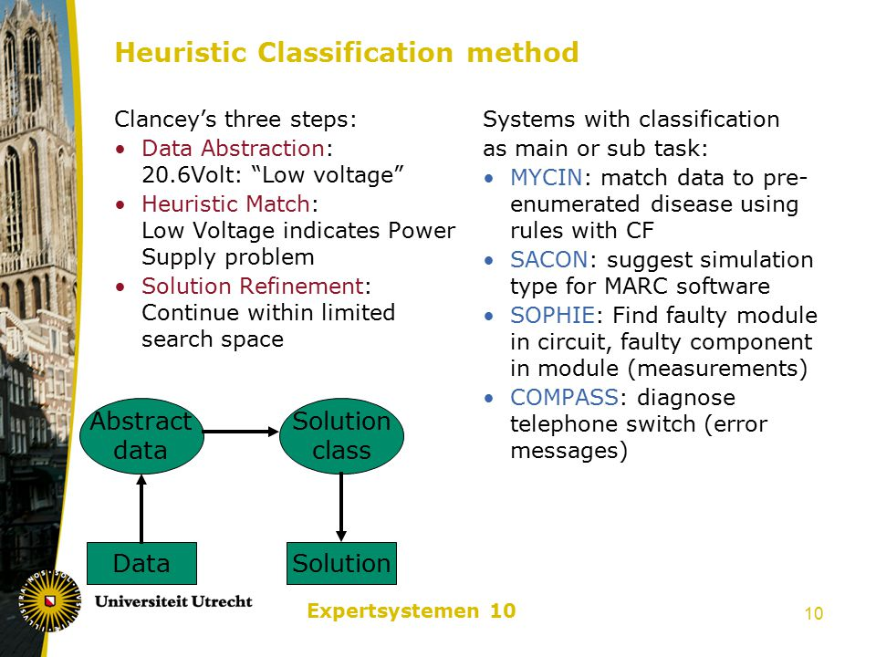 Expertsystemen 10 10 Heuristic Classification method Clancey's three steps: Data Abstraction: 20.6Volt: Low voltage Heuristic Match: Low Voltage indicates Power Supply problem Solution Refinement: Continue within limited search space Systems with classification as main or sub task: MYCIN: match data to pre- enumerated disease using rules with CF SACON: suggest simulation type for MARC software SOPHIE: Find faulty module in circuit, faulty component in module (measurements) COMPASS: diagnose telephone switch (error messages) DataSolution Abstract data Solution class