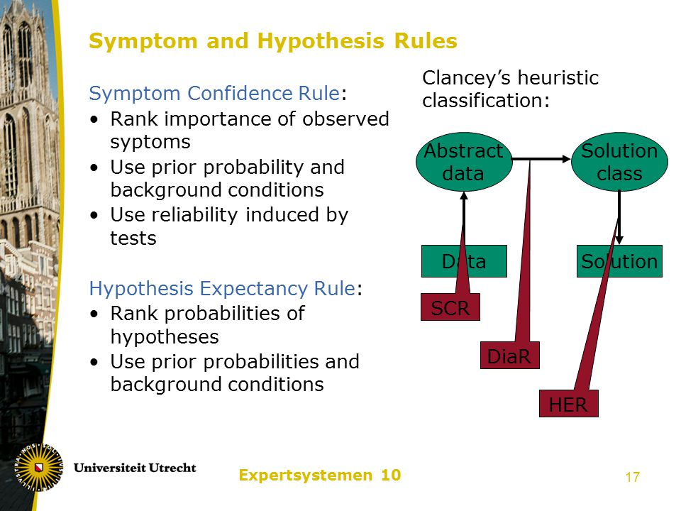 Expertsystemen 10 17 Symptom and Hypothesis Rules Symptom Confidence Rule: Rank importance of observed syptoms Use prior probability and background conditions Use reliability induced by tests Hypothesis Expectancy Rule: Rank probabilities of hypotheses Use prior probabilities and background conditions DataSolution Abstract data Solution class Clancey's heuristic classification: SCR DiaR HER