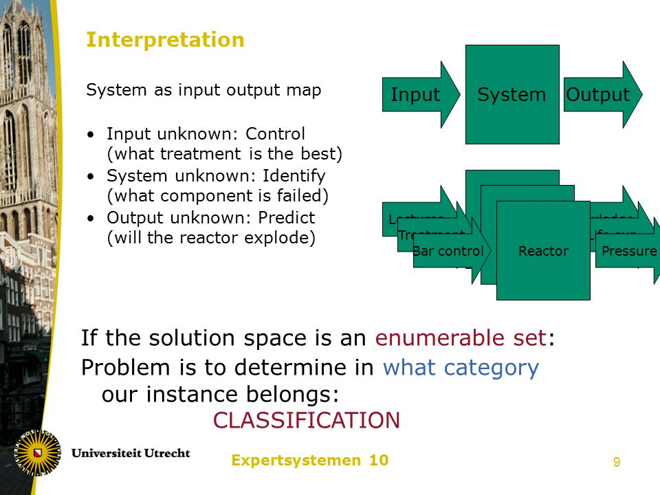Expertsystemen 10 9 Interpretation System as input output map Input unknown: Control (what treatment is the best) System unknown: Identify (what compo