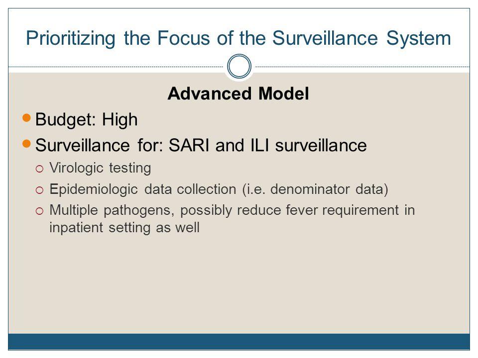 Prioritizing the Focus of the Surveillance System Advanced Model Budget: High Surveillance for: SARI and ILI surveillance  Virologic testing  Epidemiologic data collection (i.e.