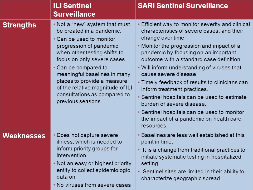 ILI Sentinel Surveillance SARI Sentinel Surveillance Strengths Not a new system that must be created in a pandemic.
