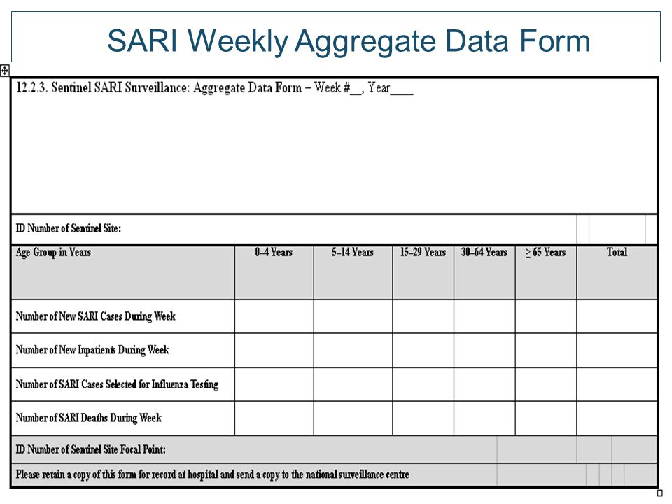SARI Weekly Aggregate Data Form