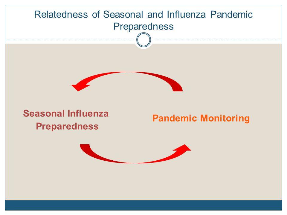 Seasonal Influenza Preparedness Pandemic Monitoring Relatedness of Seasonal and Influenza Pandemic Preparedness