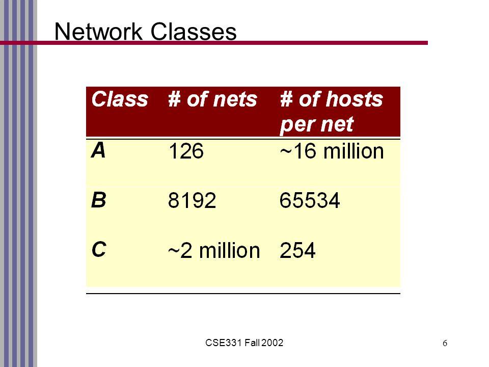 CSE331 Fall 20026 Network Classes