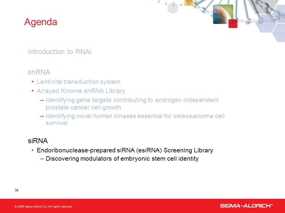 Agenda Introduction to RNAi shRNA Lentiviral transduction system Arrayed Kinome shRNA Library –Identifying gene targets contributing to androgen indep