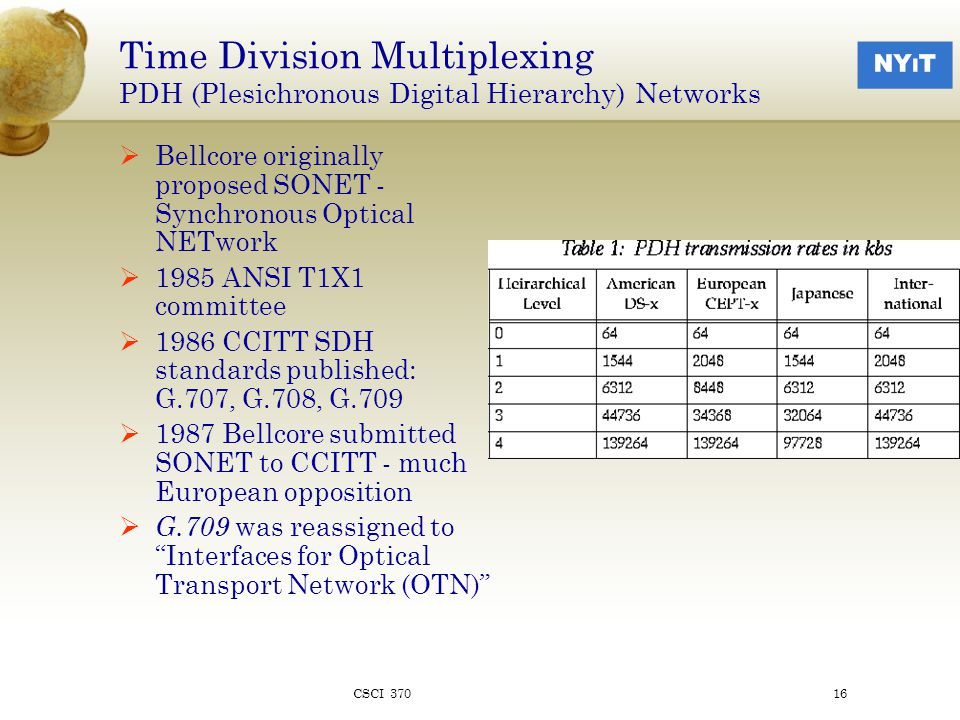 Time Division Multiplexing PDH (Plesichronous Digital Hierarchy) Networks  Bellcore originally proposed SONET - Synchronous Optical NETwork  1985 ANSI T1X1 committee  1986 CCITT SDH standards published: G.707, G.708, G.709  1987 Bellcore submitted SONET to CCITT - much European opposition  G.709 was reassigned to Interfaces for Optical Transport Network (OTN) CSCI 37016