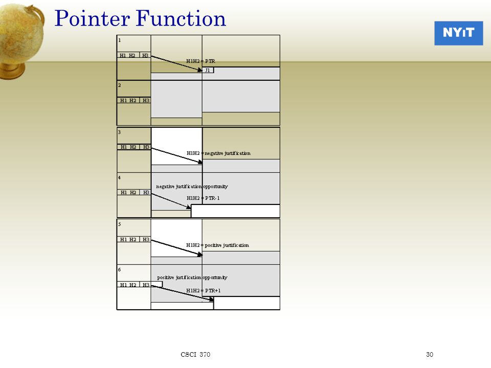 Pointer Function CSCI 37030