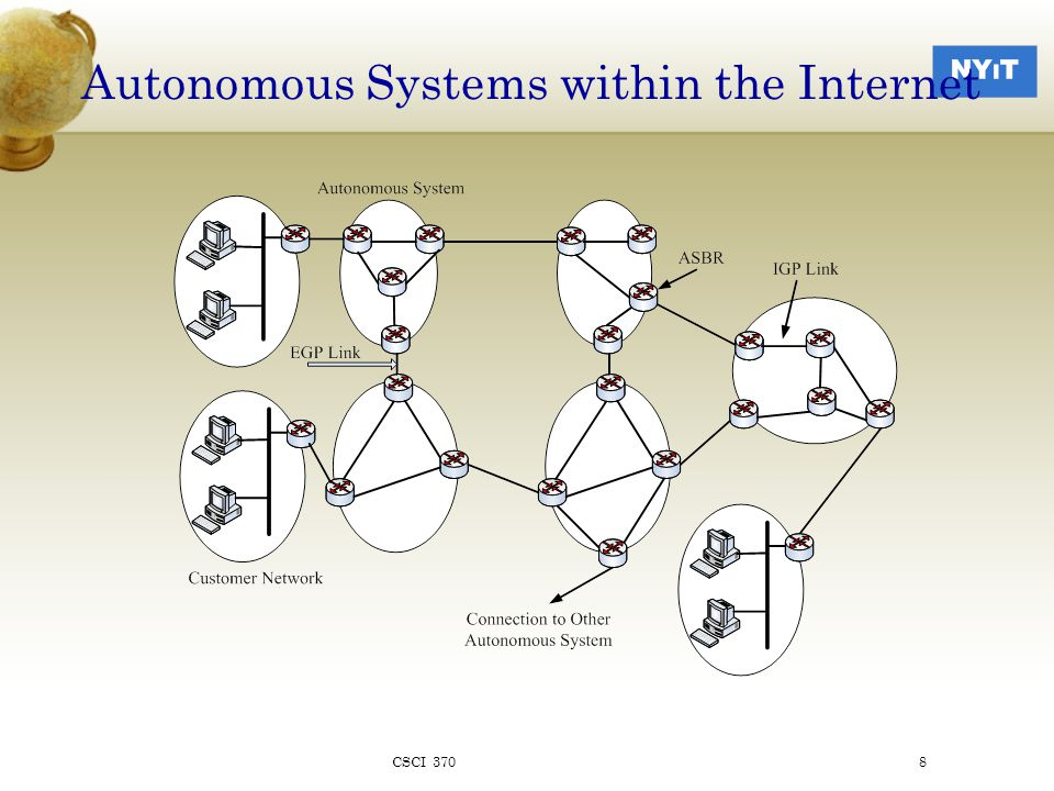 Autonomous Systems within the Internet CSCI 3708