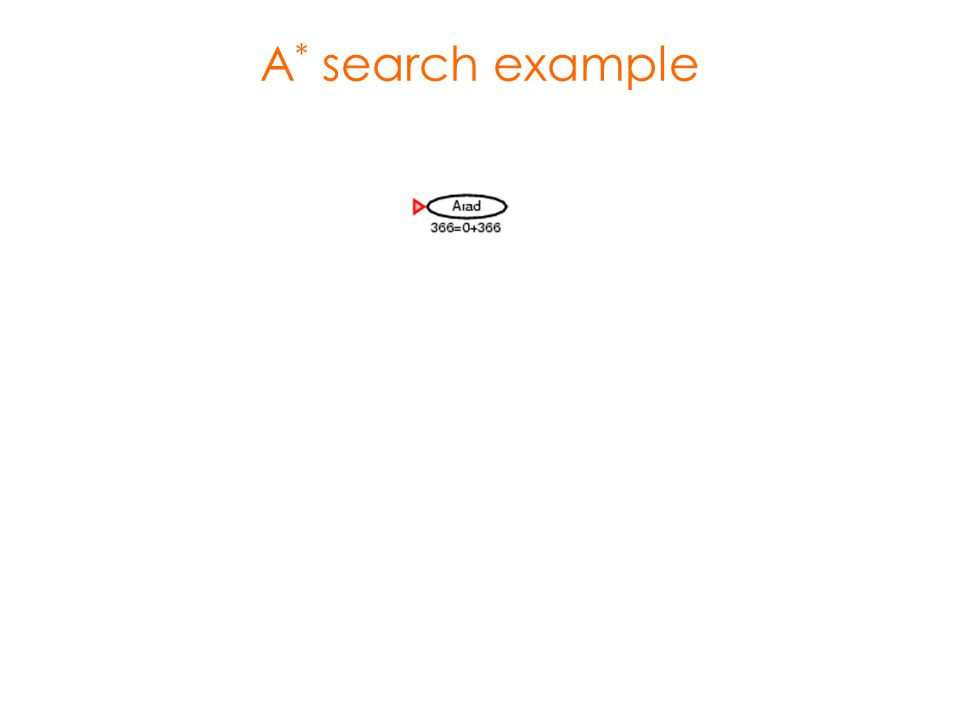 A * search example