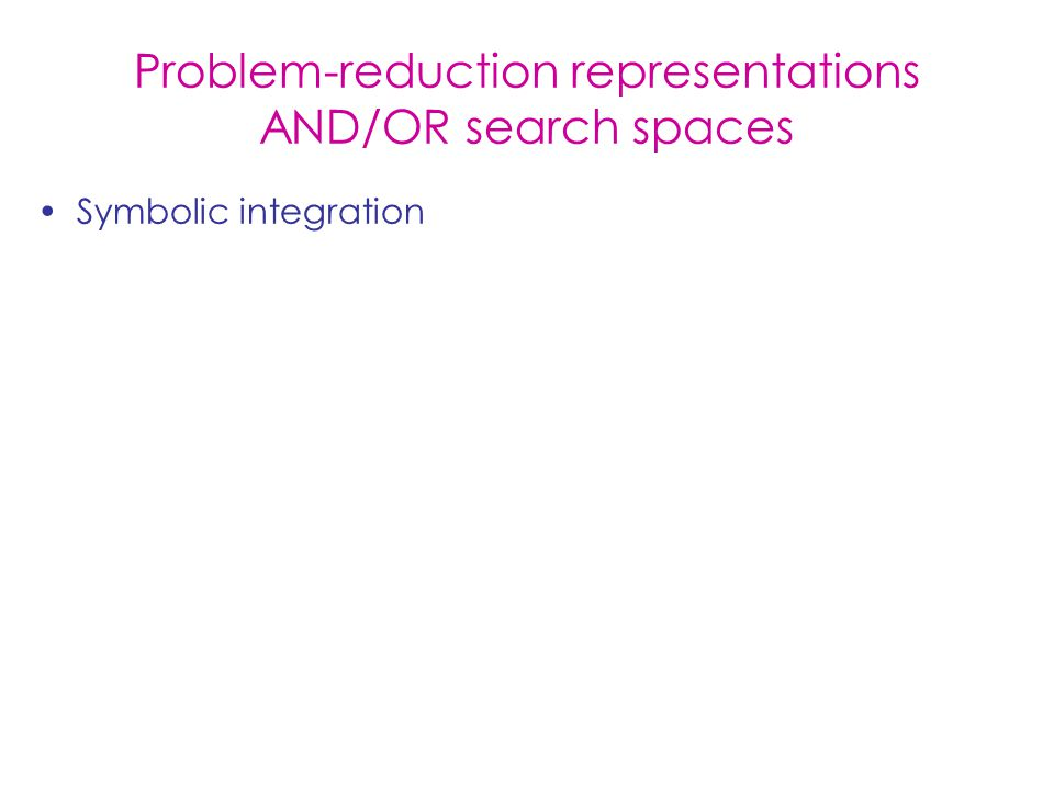 Problem-reduction representations AND/OR search spaces Symbolic integration