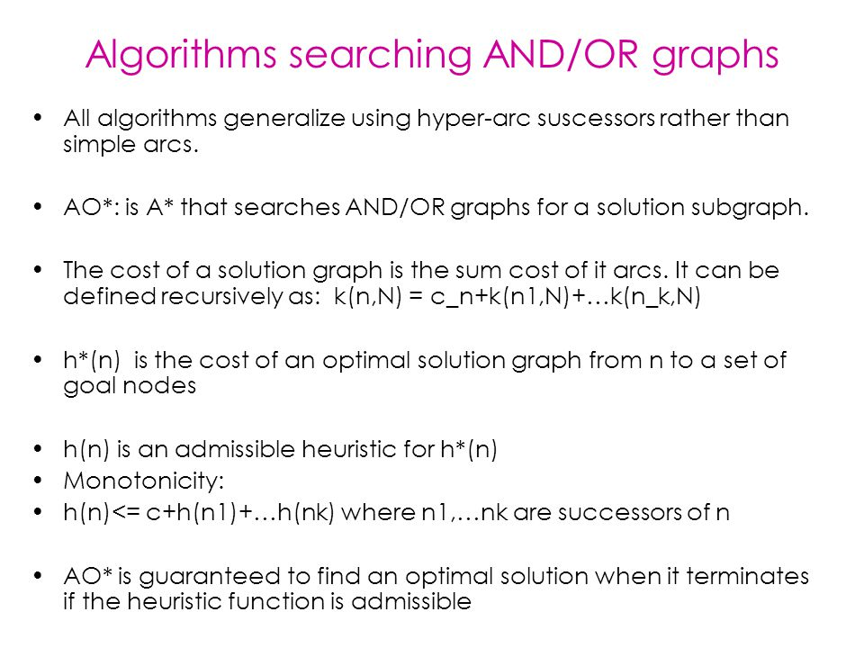 Algorithms searching AND/OR graphs All algorithms generalize using hyper-arc suscessors rather than simple arcs. AO*: is A* that searches AND/OR graph
