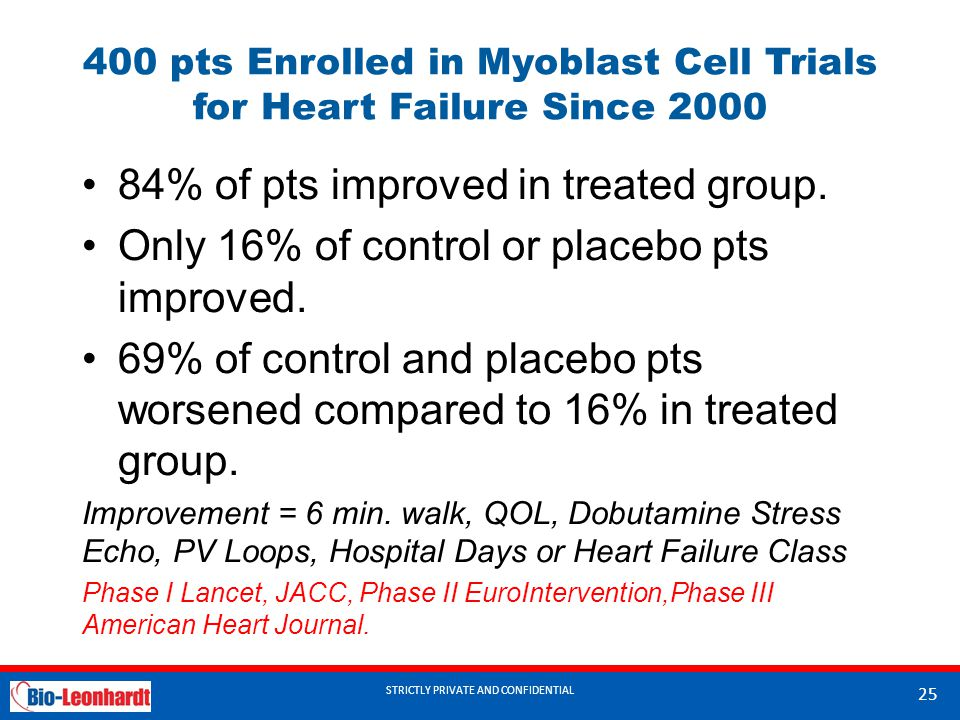 STRICTLY PRIVATE AND CONFIDENTIAL 400 pts Enrolled in Myoblast Cell Trials for Heart Failure Since 2000 84% of pts improved in treated group.