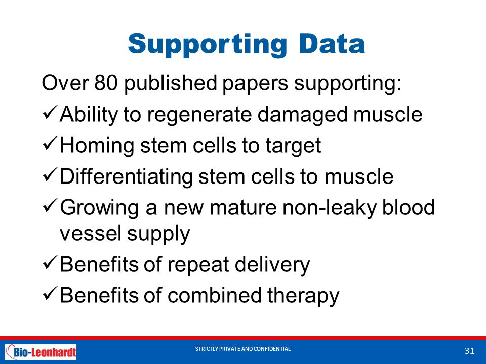 STRICTLY PRIVATE AND CONFIDENTIAL Over 80 published papers supporting: Ability to regenerate damaged muscle Homing stem cells to target Differentiatin