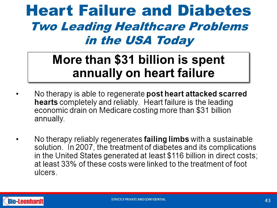 STRICTLY PRIVATE AND CONFIDENTIAL Heart Failure and Diabetes Two Leading Healthcare Problems in the USA Today No therapy is able to regenerate post he