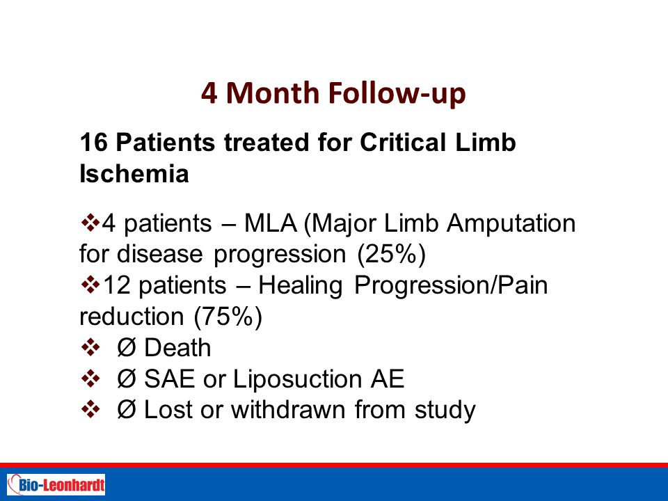 STRICTLY PRIVATE AND CONFIDENTIAL 4 Month Follow-up 16 Patients treated for Critical Limb Ischemia  4 patients – MLA (Major Limb Amputation for disease progression (25%)  12 patients – Healing Progression/Pain reduction (75%)  Ø Death  Ø SAE or Liposuction AE  Ø Lost or withdrawn from study