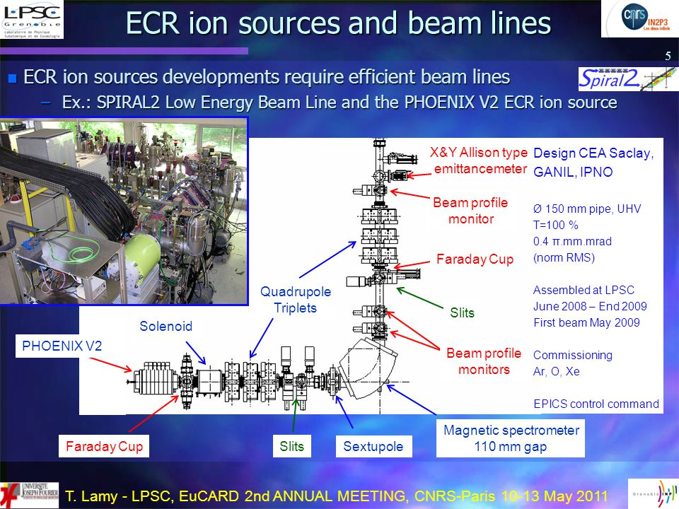 T. Lamy - LPSC, EuCARD 2nd ANNUAL MEETING, CNRS-Paris 10-13 May 2011 ECR ion sources and beam lines 5 n ECR ion sources developments require efficient