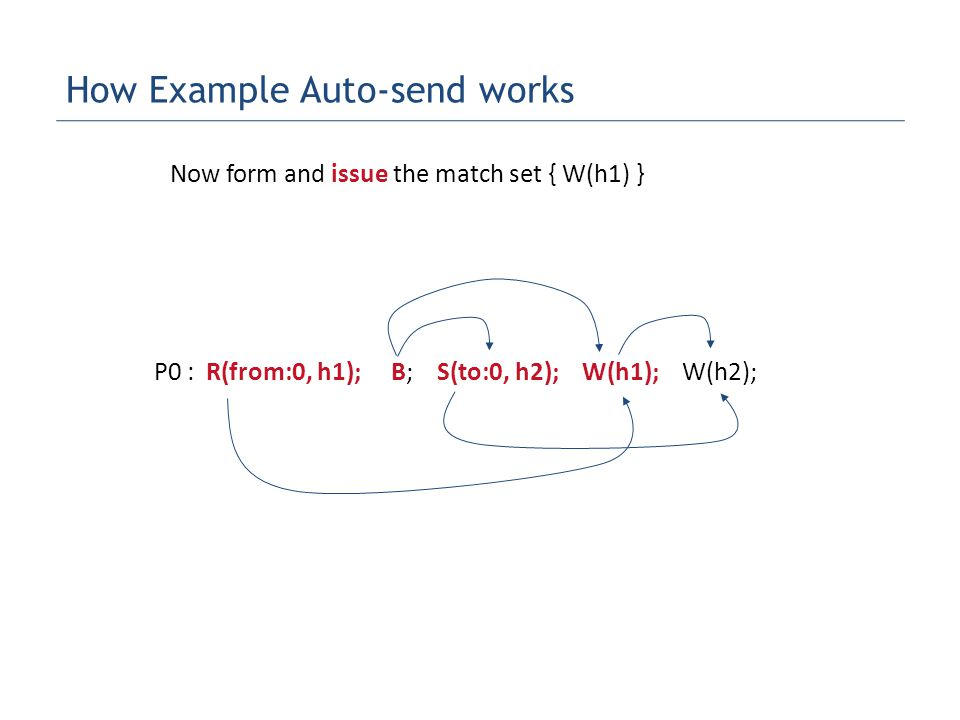 P0 : R(from:0, h1); B; S(to:0, h2); W(h1); W(h2); Now form and issue the match set { W(h1) } How Example Auto-send works