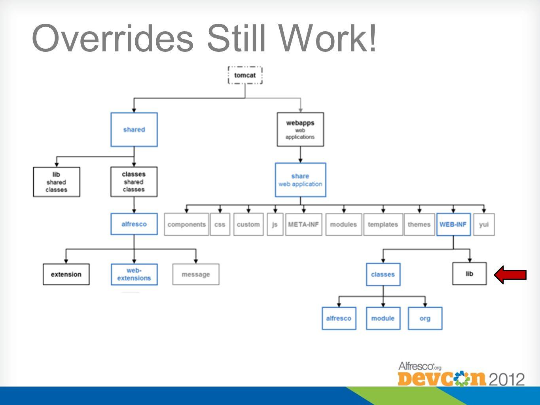 Overrides Still Work!