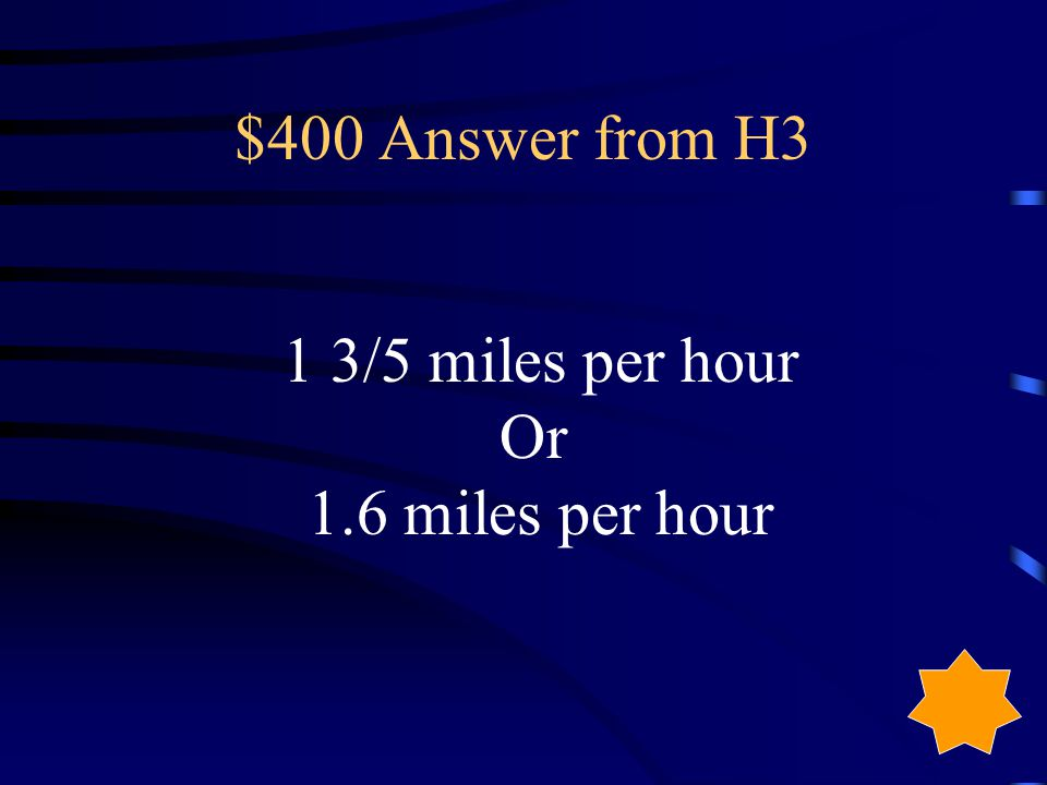 $400 Question from H3 Amal walks 4/10 of a mile in 1/4 hour. What is her speed in miles per hour