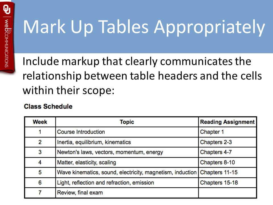 Mark Up Tables Appropriately Include markup that clearly communicates the relationship between table headers and the cells within their scope: