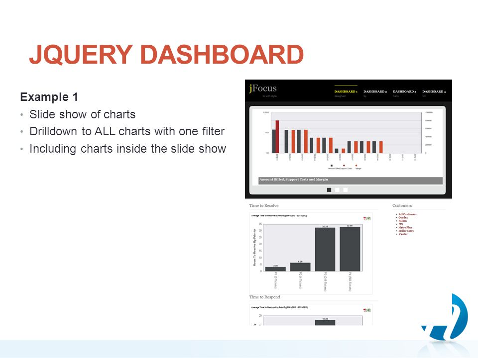 JQUERY DASHBOARD Example 1 Slide show of charts Drilldown to ALL charts with one filter Including charts inside the slide show