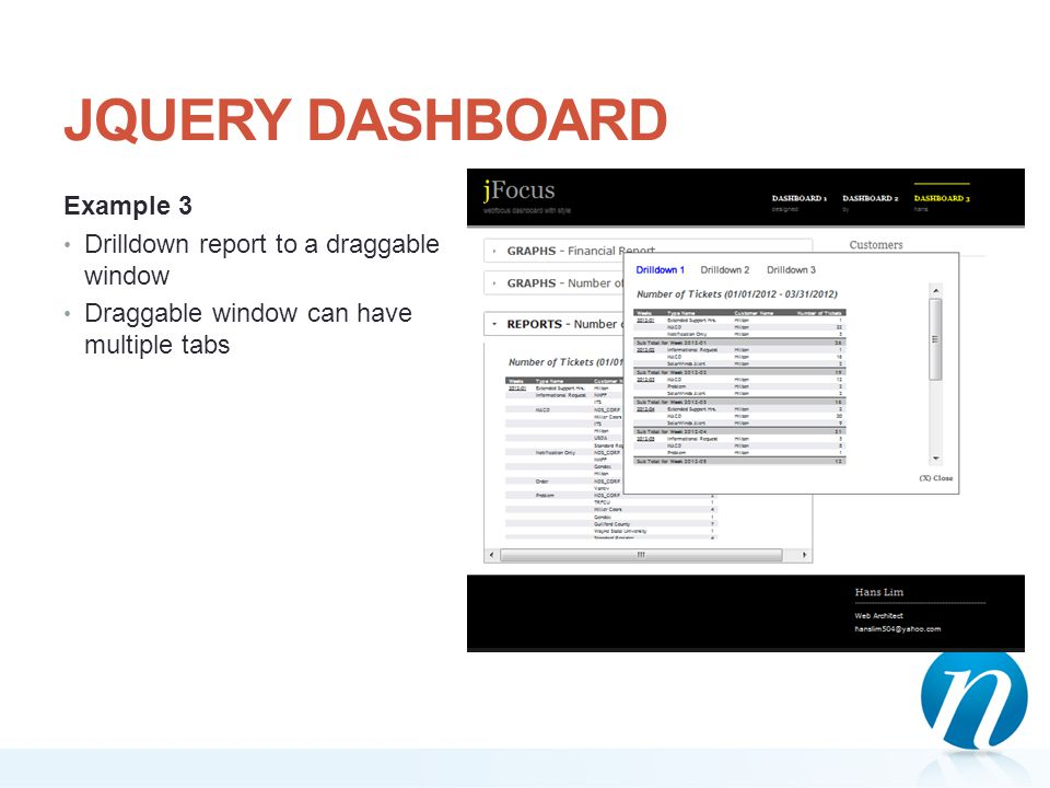 JQUERY DASHBOARD Example 3 Drilldown report to a draggable window Draggable window can have multiple tabs
