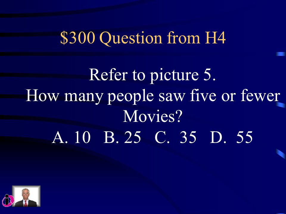 $200 Question from H4 Refer to picture 7. Which could be a drawing of the figure A B C D