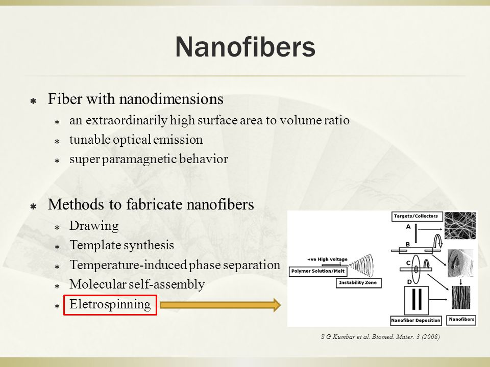 Nanofibers  Fiber with nanodimensions  an extraordinarily high surface area to volume ratio  tunable optical emission  super paramagnetic behavior