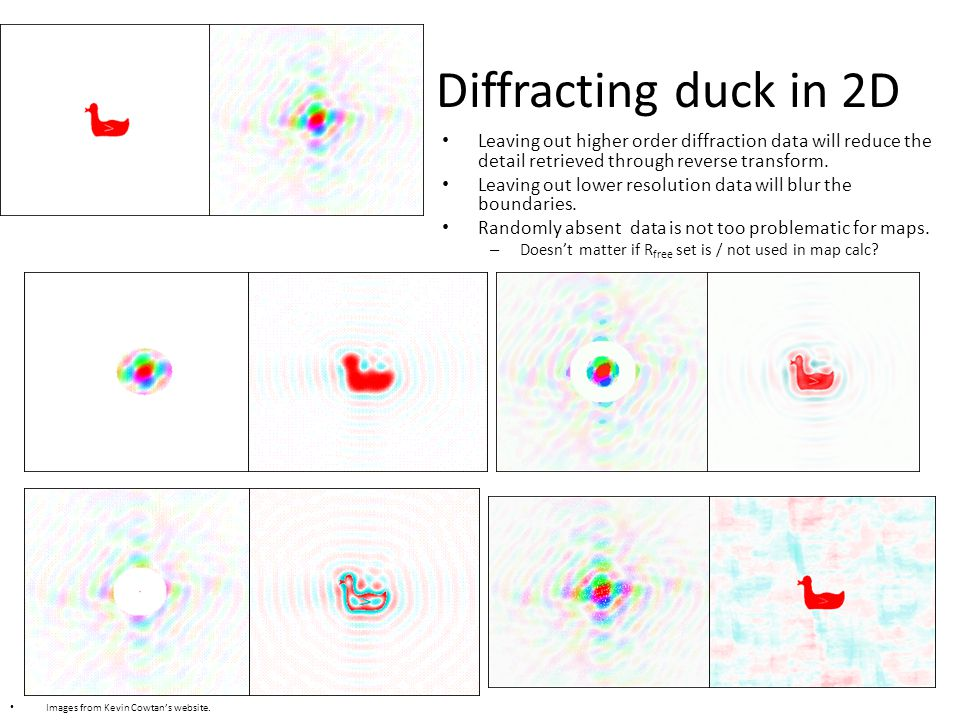 Diffracting duck in 2D Leaving out higher order diffraction data will reduce the detail retrieved through reverse transform.